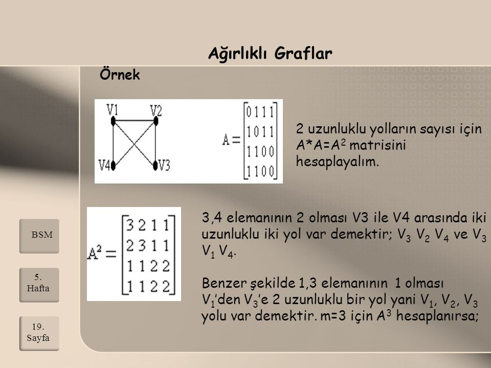 Ağırlıklı Graflar Örnek