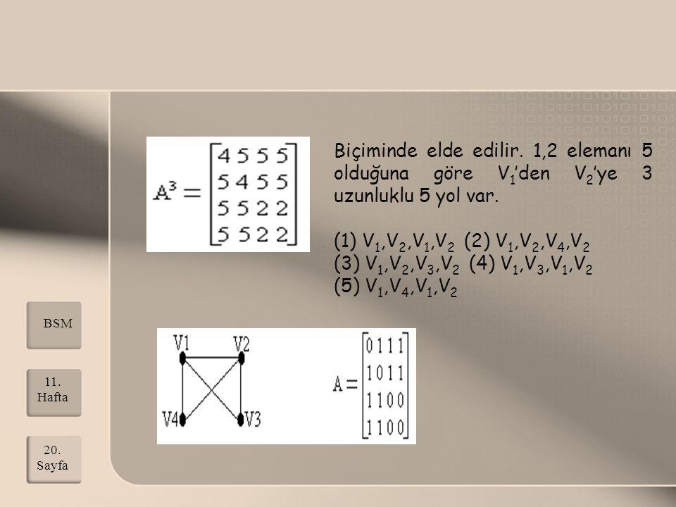 Biçiminde elde edilir. 1,2 elemanı 5 olduğuna göre V1'den V2'ye 3 uzunluklu 5 yol var.