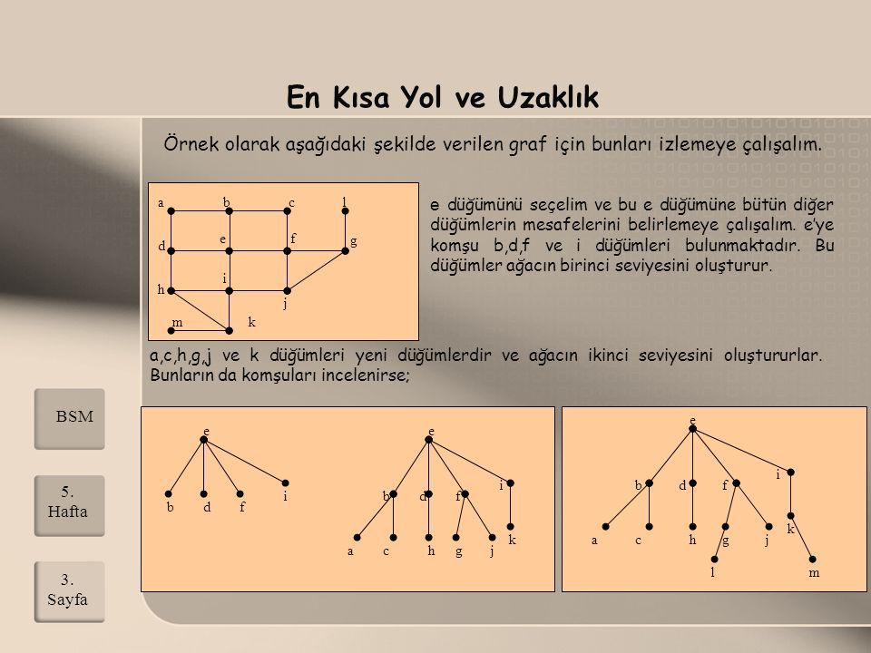 En Kısa Yol ve Uzaklık Örnek olarak aşağıdaki şekilde verilen graf için bunları izlemeye çalışalım.