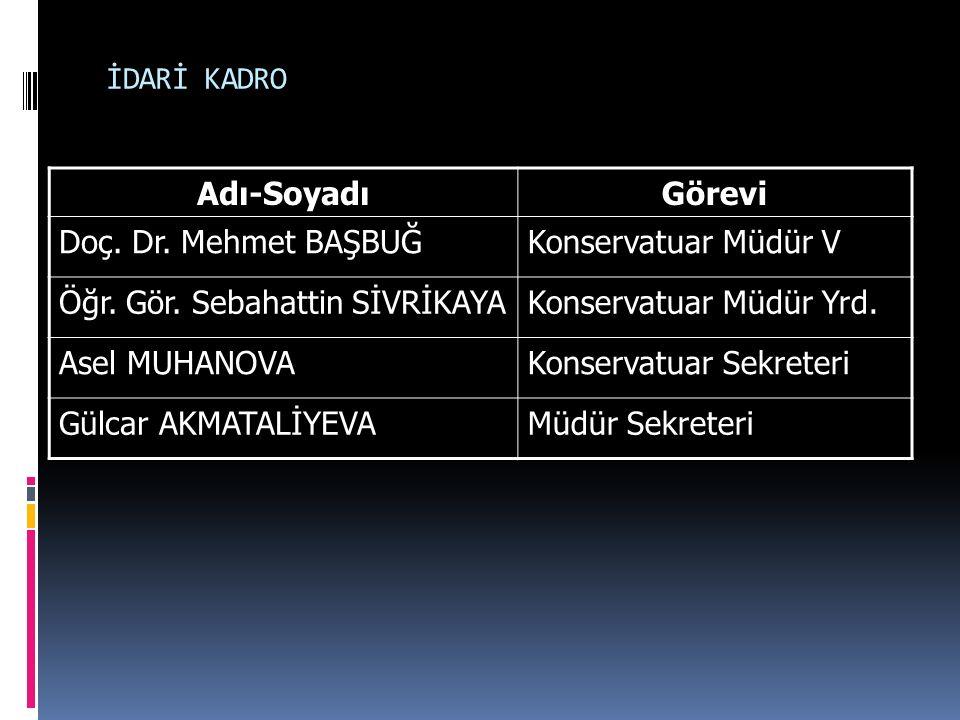 İDARİ KADRO Adı-Soyadı. Görevi. Doç. Dr. Mehmet BAŞBUĞ. Konservatuar Müdür V. Öğr. Gör. Sebahattin SİVRİKAYA.