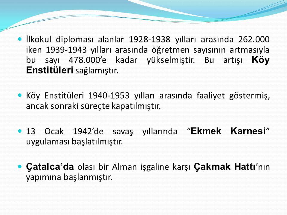 İlkokul diploması alanlar 1928-1938 yılları arasında 262