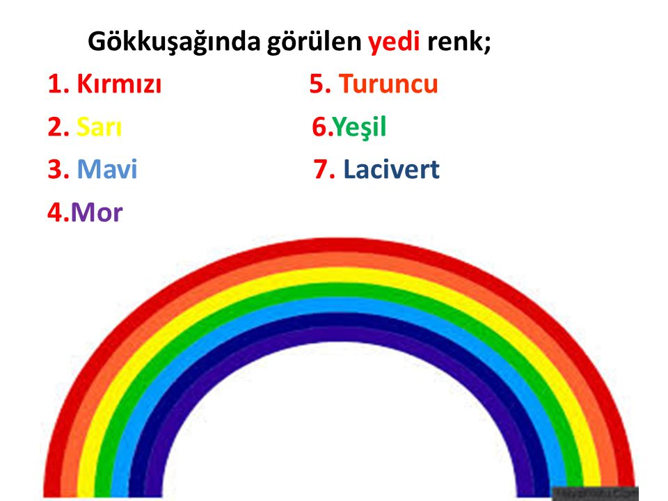 Gökkuşağında görülen yedi renk; 1. Kırmızı 5. Turuncu 2. Sarı 6