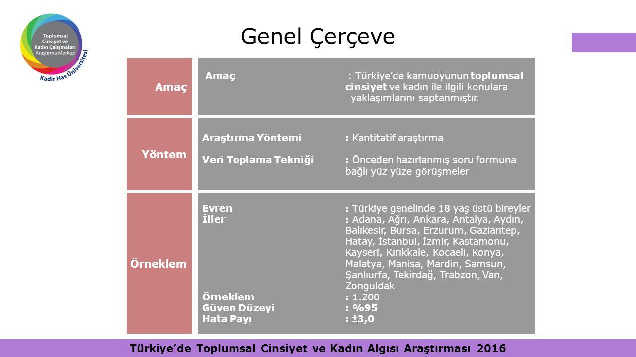 Türkiye'de Toplumsal Cinsiyet ve Kadın Algısı Araştırması 2016