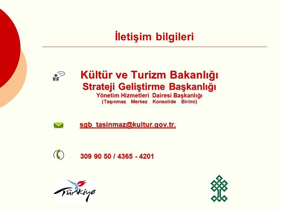 İletişim bilgileri Kültür ve Turizm Bakanlığı