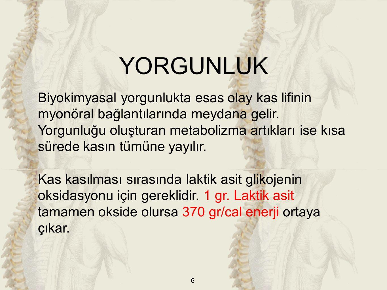 YORGUNLUK