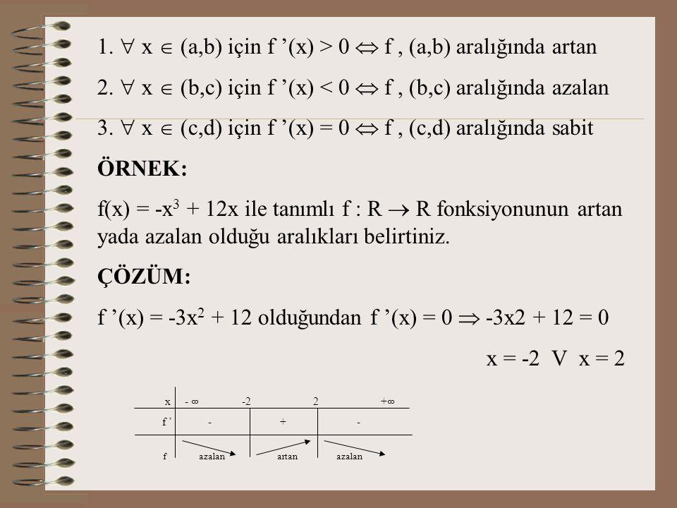 1.  x  (a,b) için f '(x) > 0  f , (a,b) aralığında artan