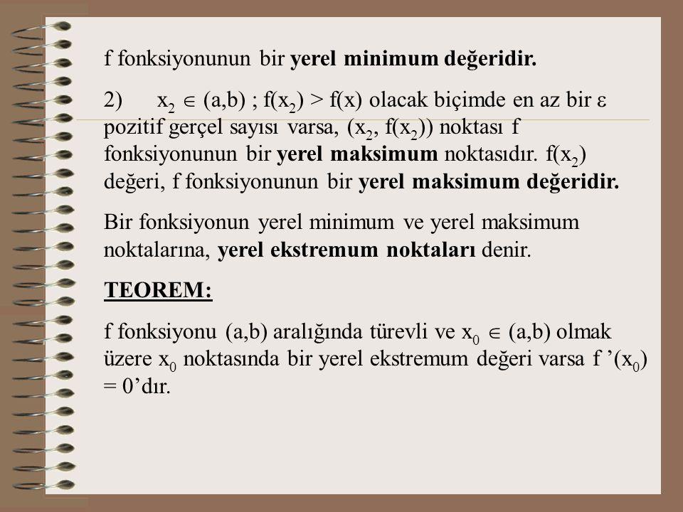 f fonksiyonunun bir yerel minimum değeridir.