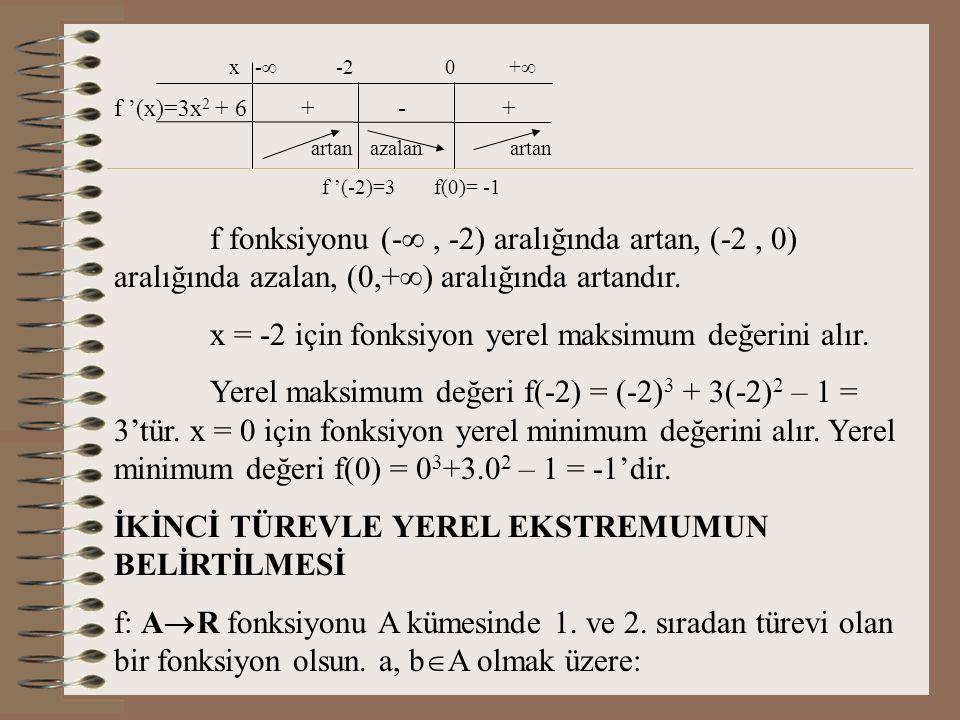 x = -2 için fonksiyon yerel maksimum değerini alır.