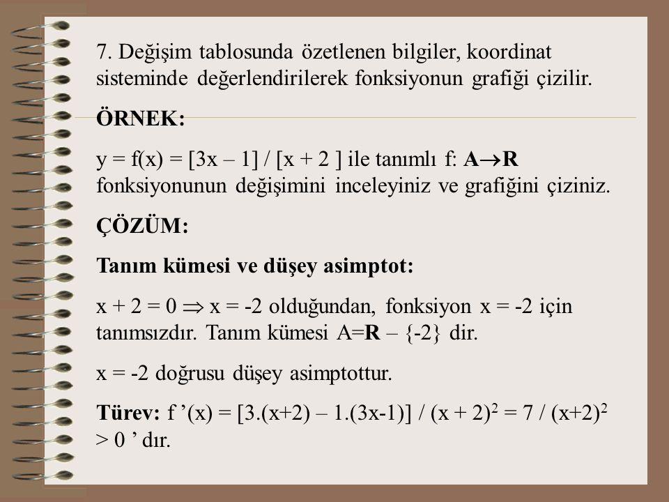 7. Değişim tablosunda özetlenen bilgiler, koordinat sisteminde değerlendirilerek fonksiyonun grafiği çizilir.