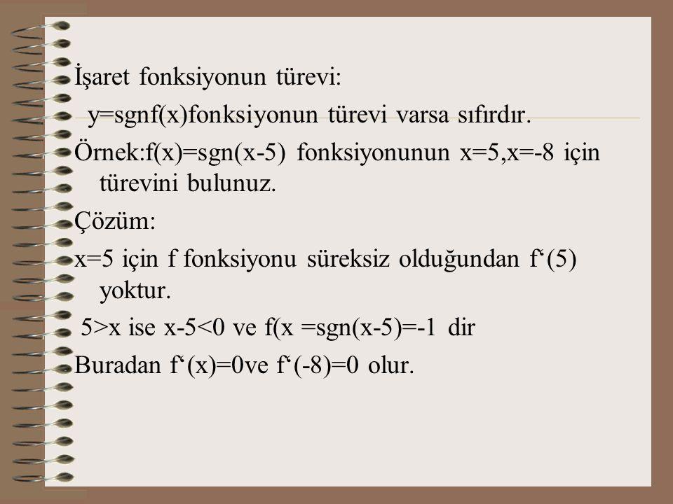 İşaret fonksiyonun türevi: