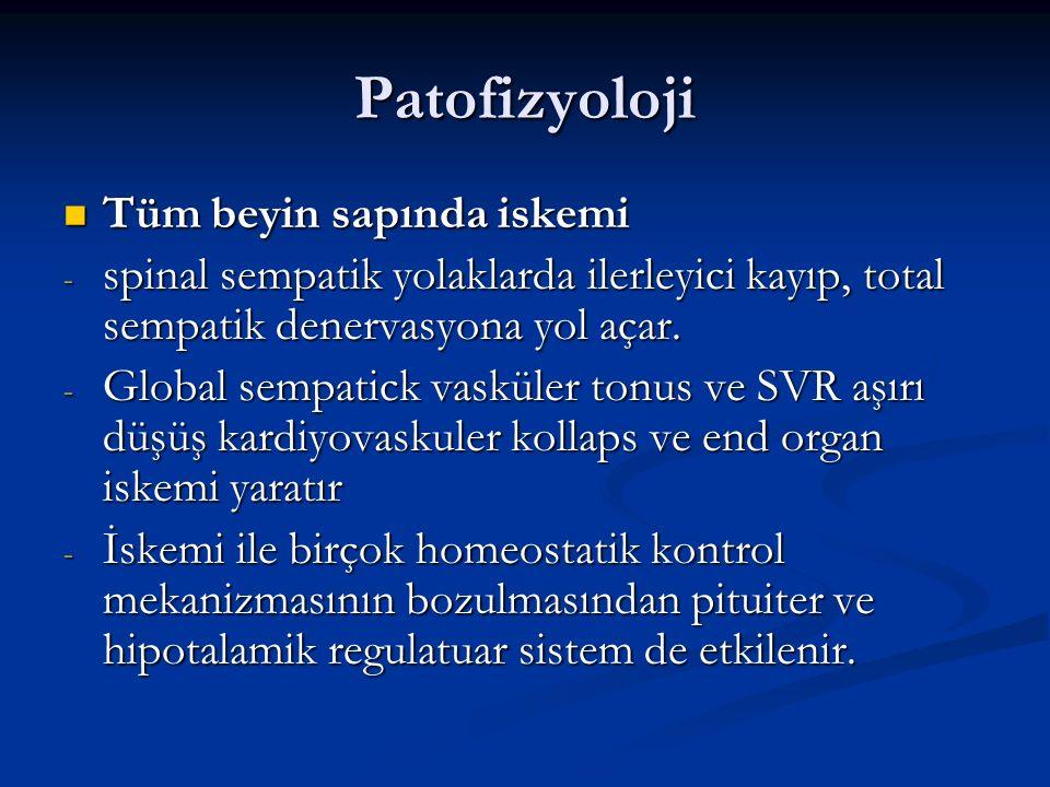 Patofizyoloji Tüm beyin sapında iskemi