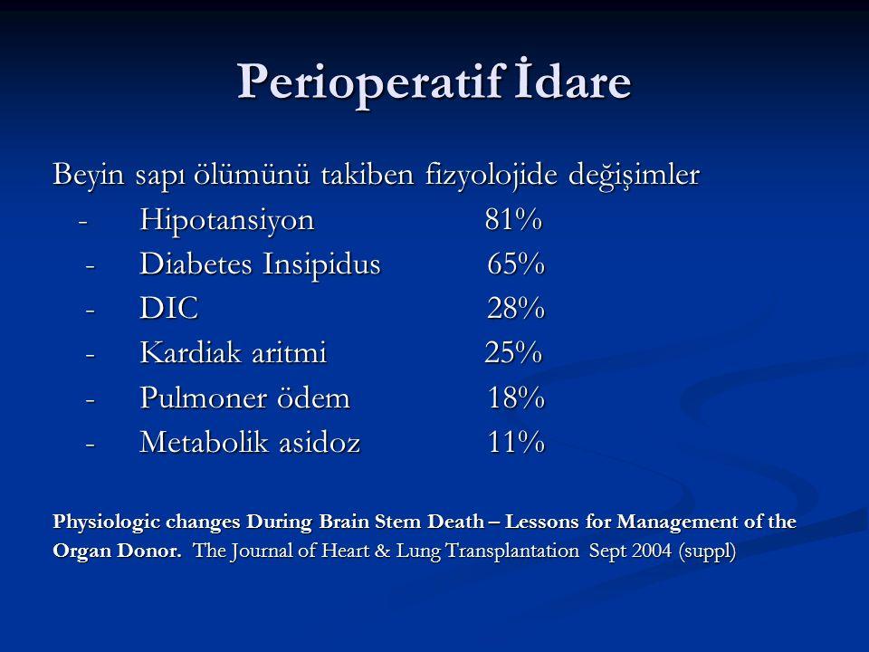 Perioperatif İdare Beyin sapı ölümünü takiben fizyolojide değişimler