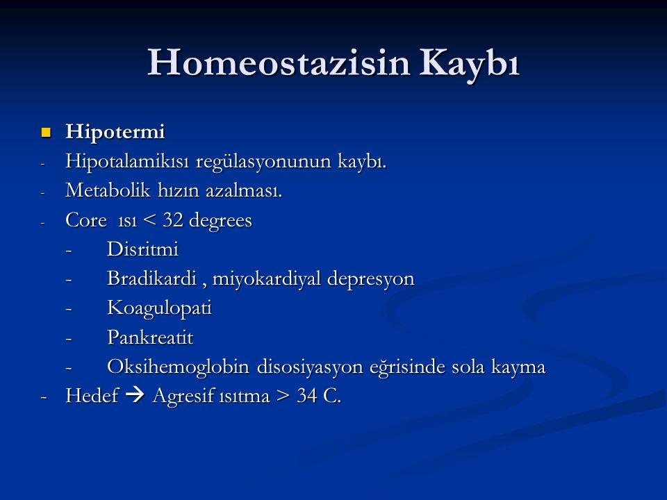 Homeostazisin Kaybı Hipotermi Hipotalamikısı regülasyonunun kaybı.