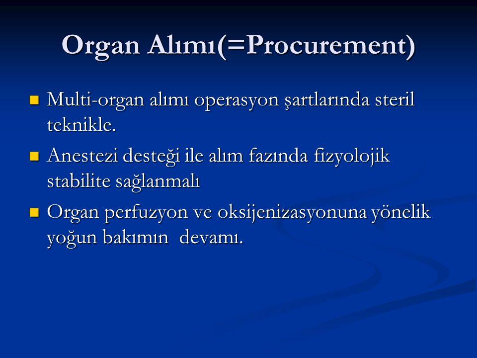 Organ Alımı(=Procurement)