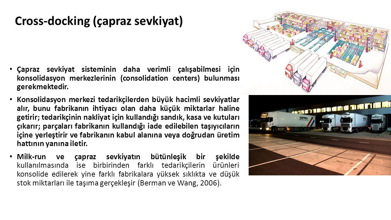 Cross-docking (çapraz sevkiyat)