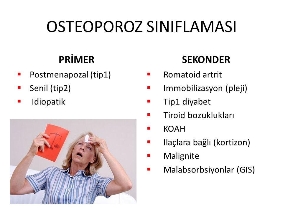 OSTEOPOROZ SINIFLAMASI