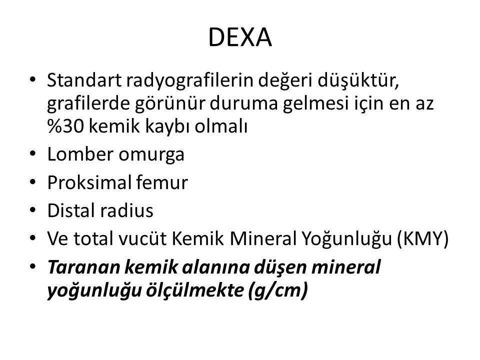 DEXA Standart radyografilerin değeri düşüktür, grafilerde görünür duruma gelmesi için en az %30 kemik kaybı olmalı.