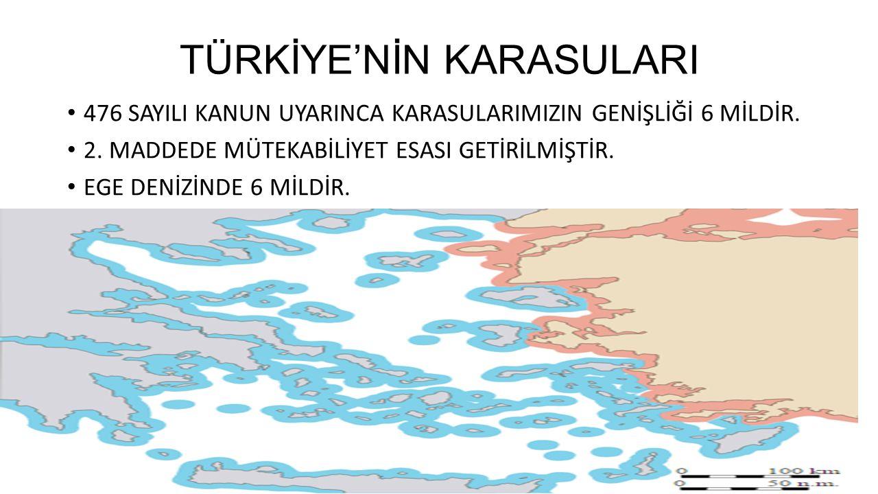 TÜRKİYE'NİN KARASULARI