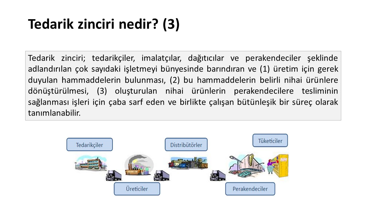 Tedarik zinciri nedir (3)