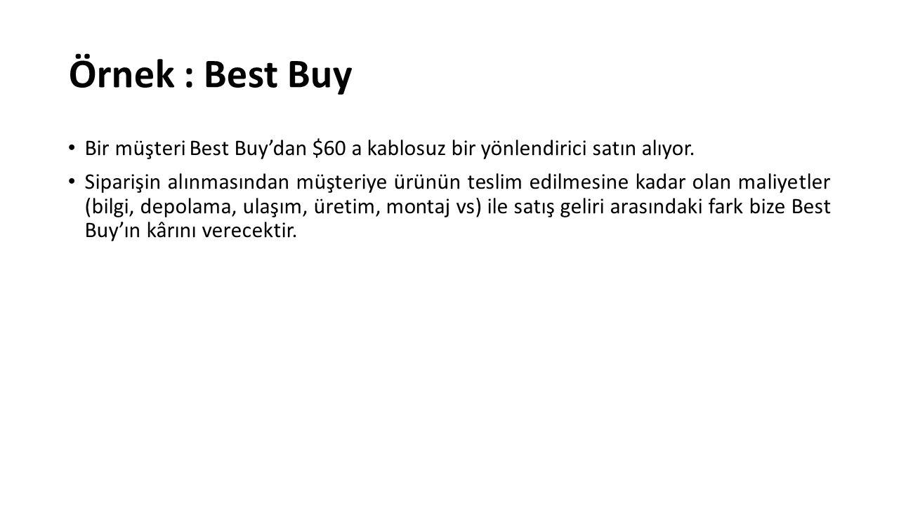 Örnek : Best Buy Bir müşteri Best Buy'dan $60 a kablosuz bir yönlendirici satın alıyor.