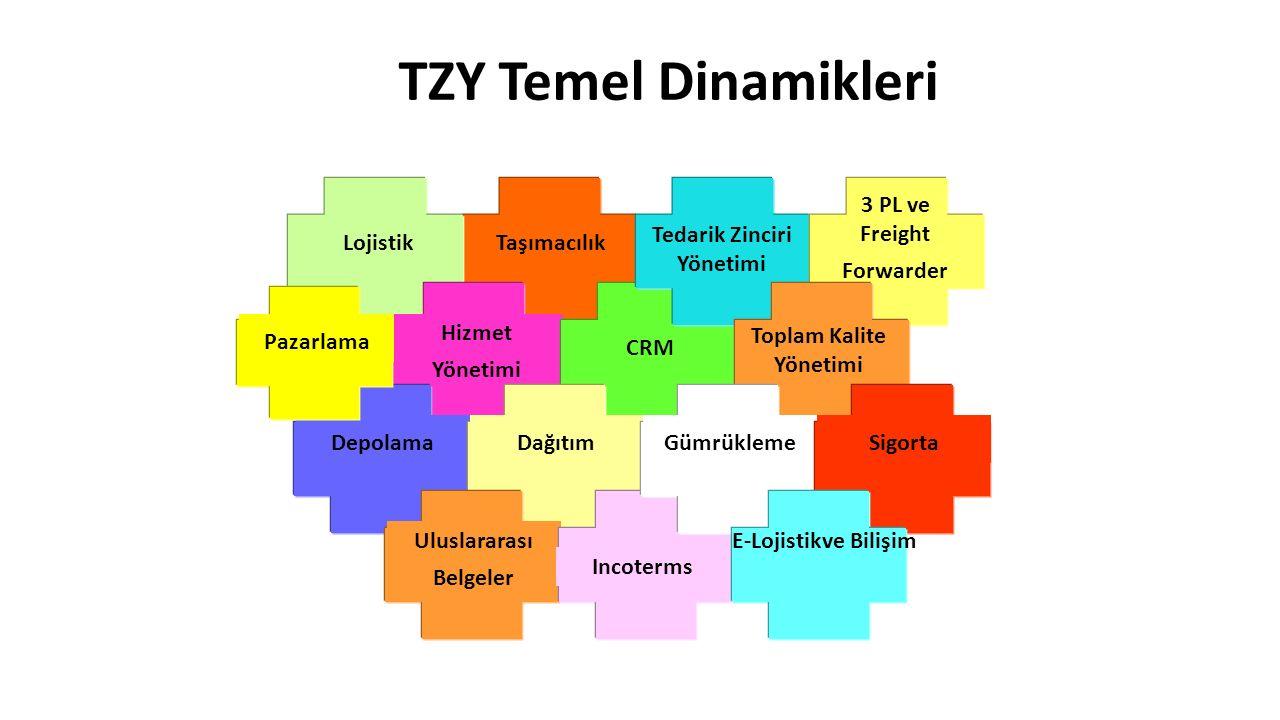 TZY Temel Dinamikleri Taşımacılık Lojistik Hizmet Yönetimi Depolama