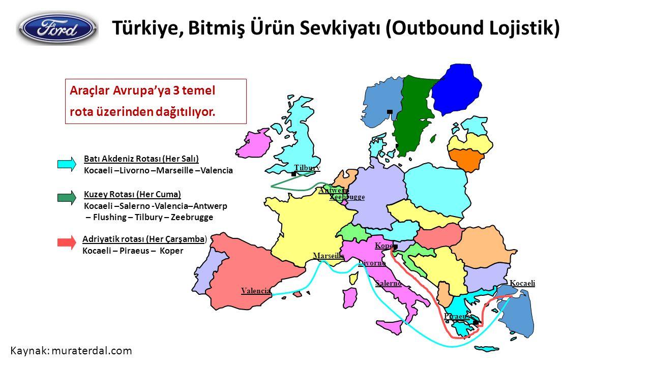 Türkiye, Bitmiş Ürün Sevkiyatı (Outbound Lojistik)