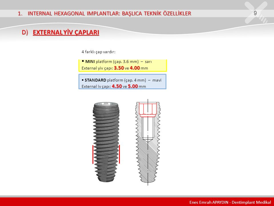 1. INTERNAL HEXAGONAL IMPLANTLAR: BAŞLICA TEKNİK ÖZELLİKLER