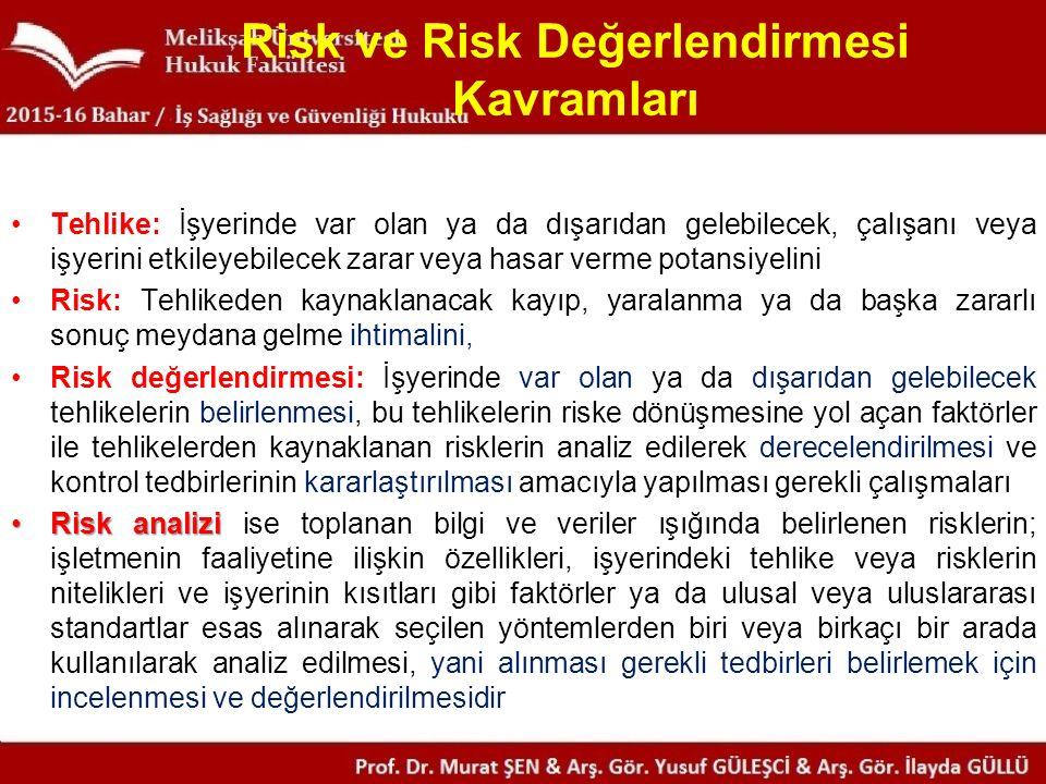 Risk ve Risk Değerlendirmesi Kavramları