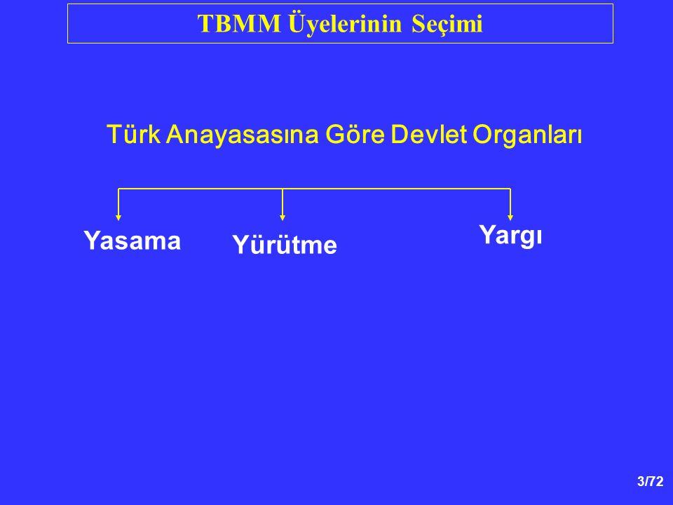 TBMM Üyelerinin Seçimi Türk Anayasasına Göre Devlet Organları