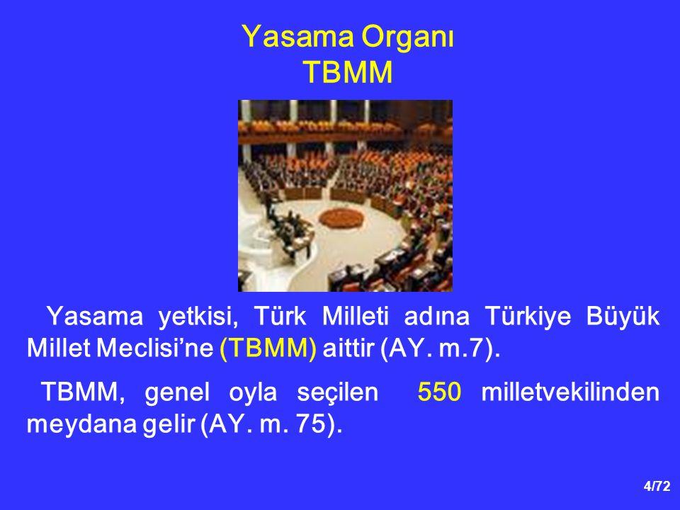 Yasama Organı TBMM. Yasama yetkisi, Türk Milleti adına Türkiye Büyük Millet Meclisi'ne (TBMM) aittir (AY. m.7).
