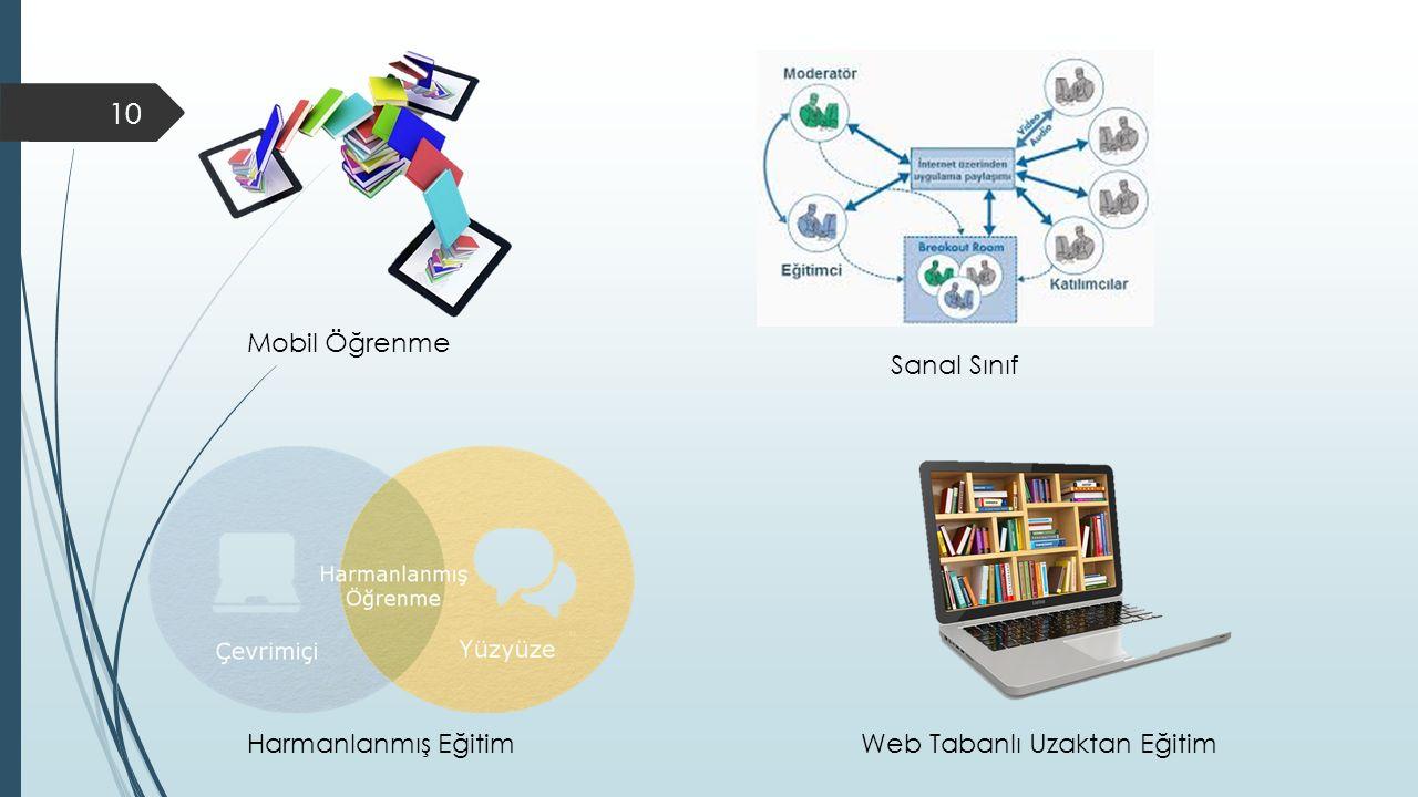 Mobil Öğrenme Sanal Sınıf Harmanlanmış Eğitim Web Tabanlı Uzaktan Eğitim