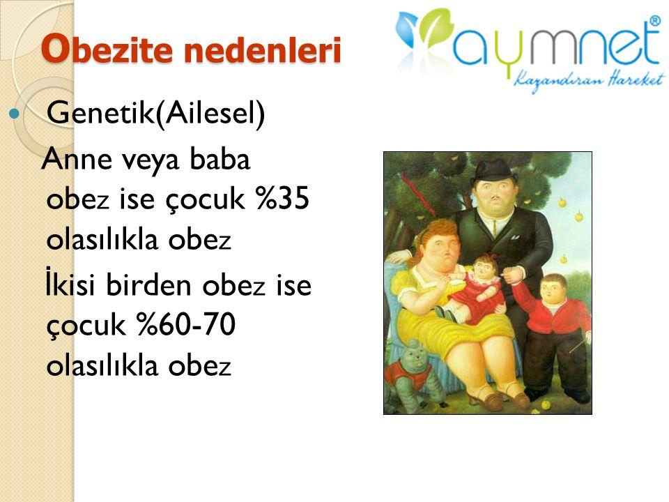 Obezite nedenleri Genetik(Ailesel)