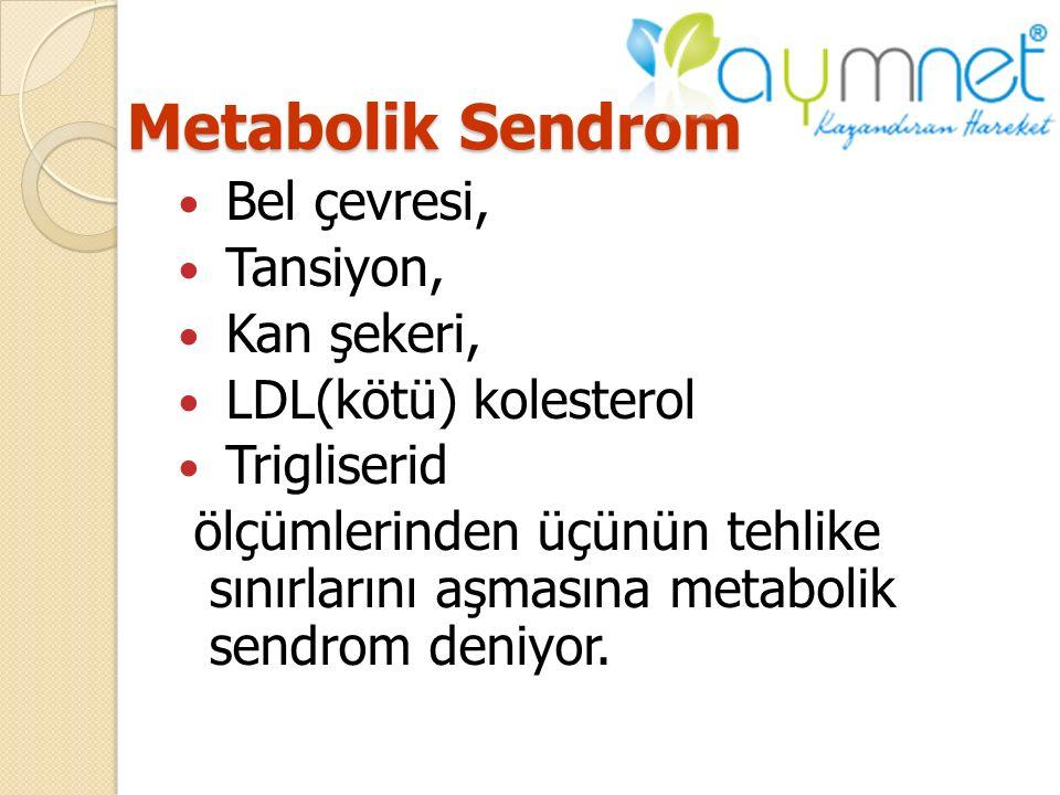 Metabolik Sendrom Bel çevresi, Tansiyon, Kan şekeri,