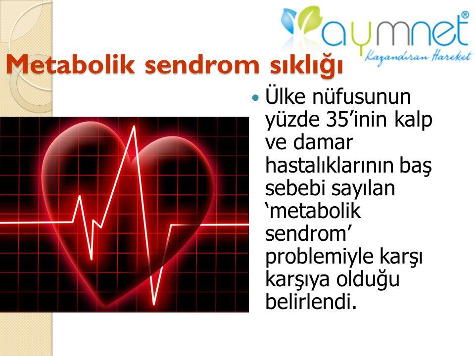 Metabolik sendrom sıklığı