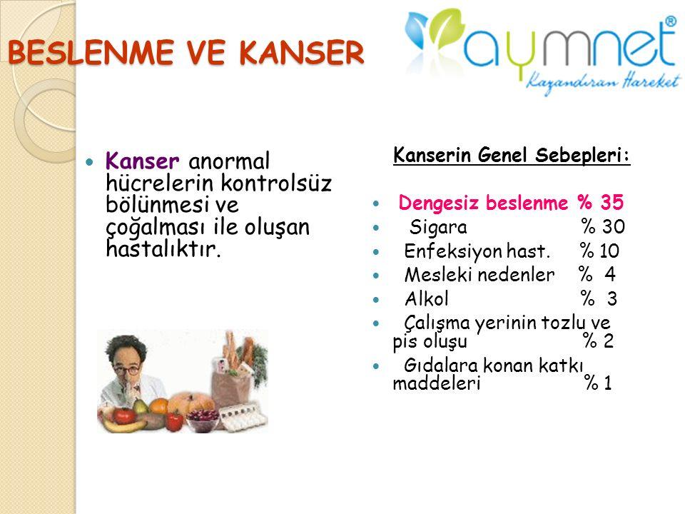 BESLENME VE KANSER Kanser anormal hücrelerin kontrolsüz bölünmesi ve çoğalması ile oluşan hastalıktır.