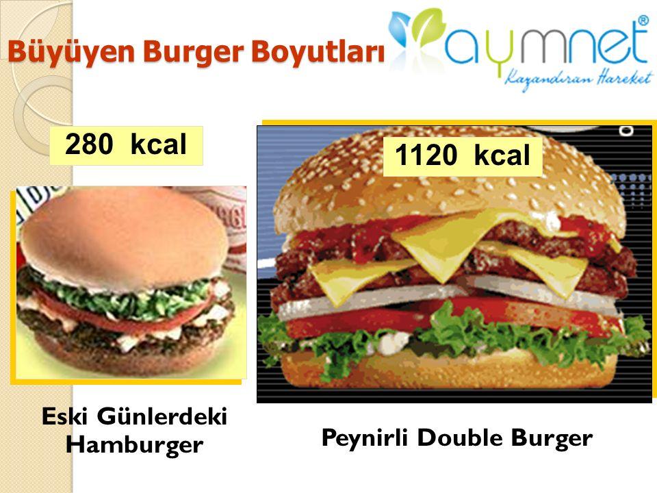 Büyüyen Burger Boyutları