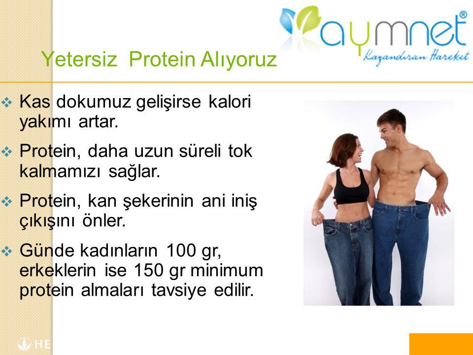 Yetersiz Protein Alıyoruz