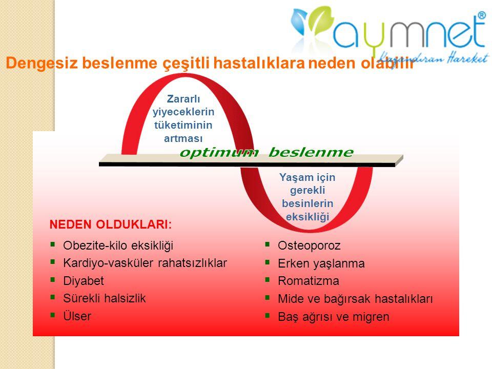 optimum beslenme Dengesiz beslenme çeşitli hastalıklara neden olabilir