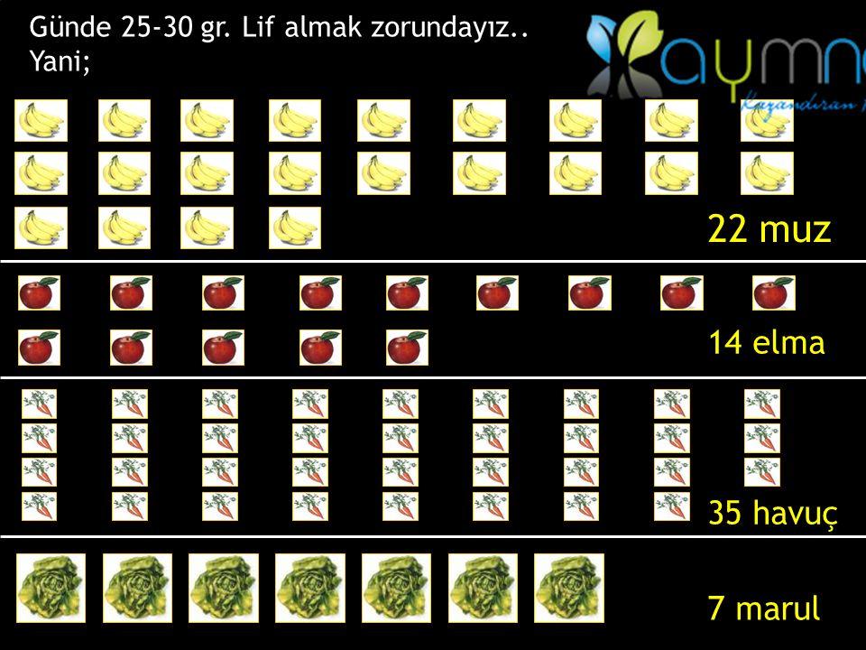 22 muz 14 elma 35 havuç 7 marul Günde 25-30 gr. Lif almak zorundayız..