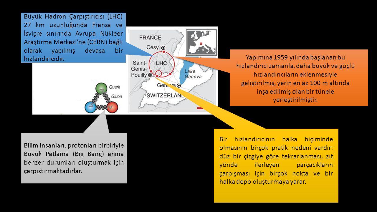 Büyük Hadron Çarpıştırıcısı (LHC) 27 km uzunluğunda Fransa ve İsviçre sınırında Avrupa Nükleer Araştırma Merkezi'ne (CERN) bağlı olarak yapılmış devasa bir hızlandırıcıdır.