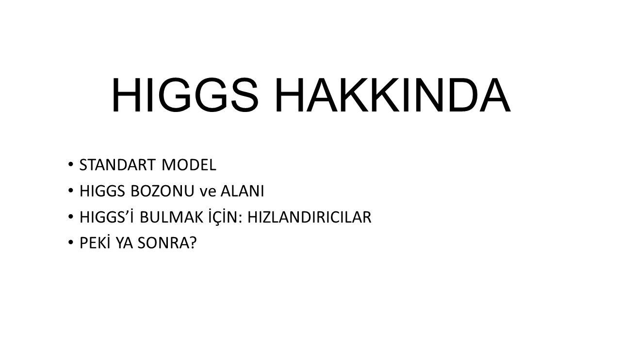 HIGGS HAKKINDA STANDART MODEL HIGGS BOZONU ve ALANI