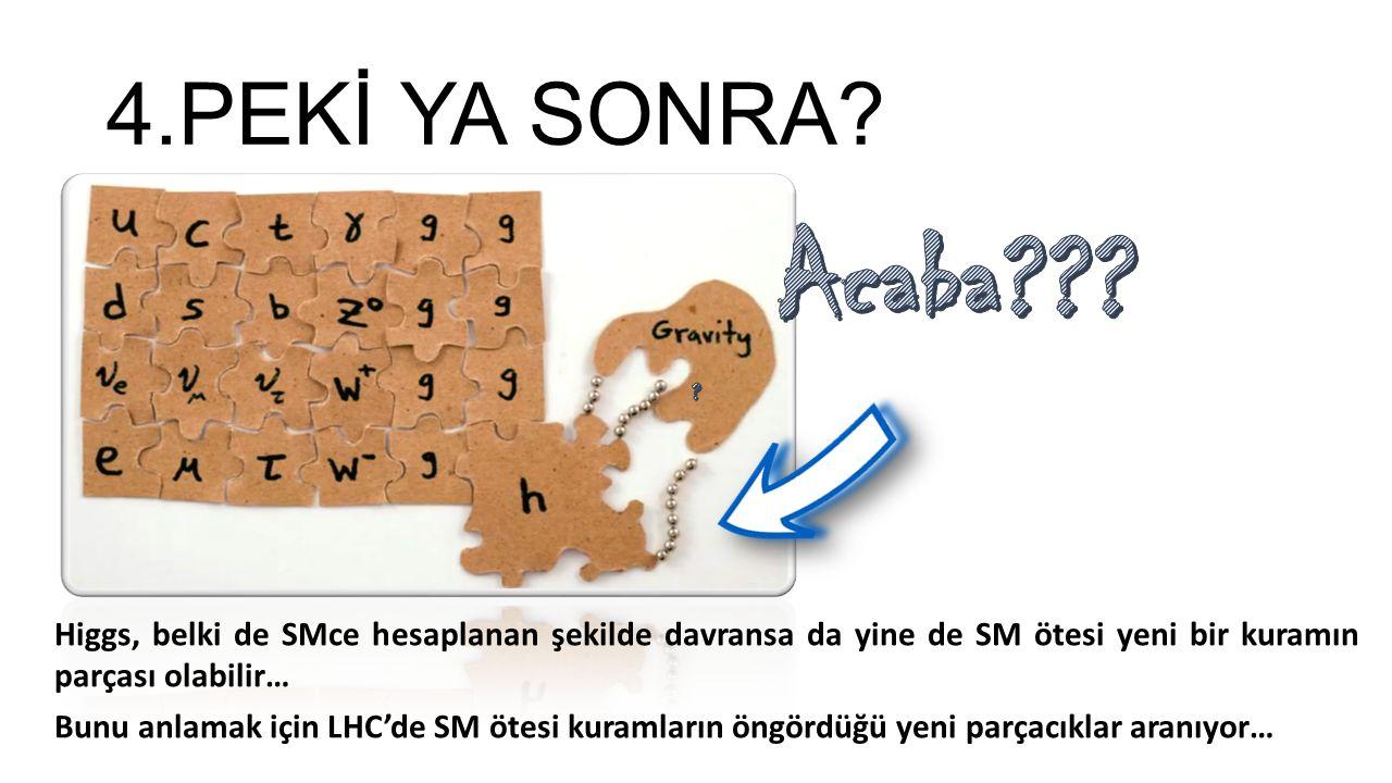 4.PEKİ YA SONRA Acaba Higgs, belki de SMce hesaplanan şekilde davransa da yine de SM ötesi yeni bir kuramın parçası olabilir…