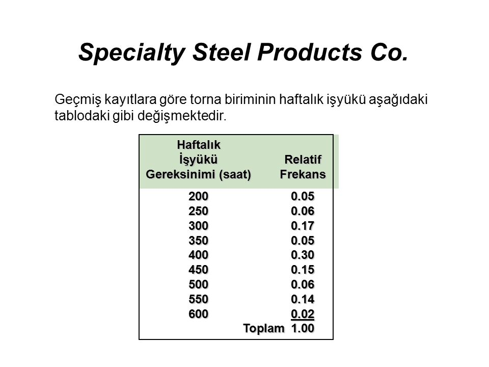 Specialty Steel Products Co.