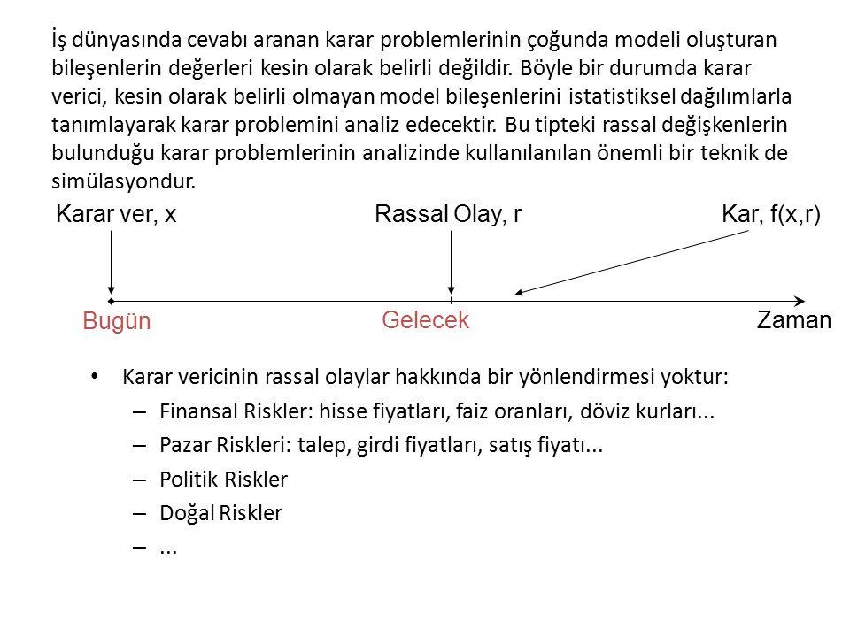 İş dünyasında cevabı aranan karar problemlerinin çoğunda modeli oluşturan bileşenlerin değerleri kesin olarak belirli değildir. Böyle bir durumda karar verici, kesin olarak belirli olmayan model bileşenlerini istatistiksel dağılımlarla tanımlayarak karar problemini analiz edecektir. Bu tipteki rassal değişkenlerin bulunduğu karar problemlerinin analizinde kullanılanılan önemli bir teknik de simülasyondur.