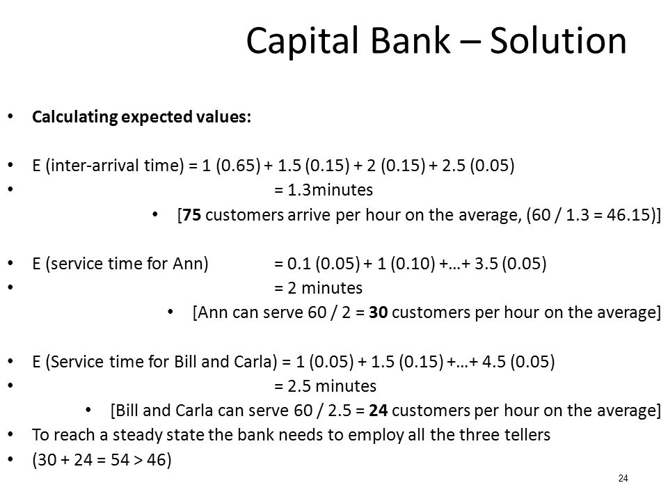 Capital Bank – Solution