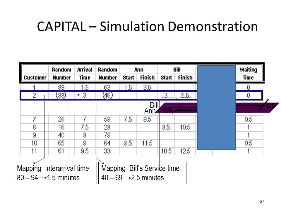CAPITAL – Simulation Demonstration