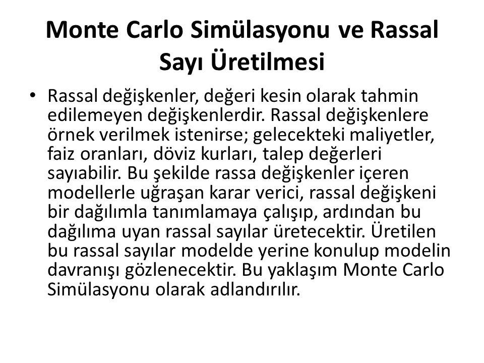 Monte Carlo Simülasyonu ve Rassal Sayı Üretilmesi