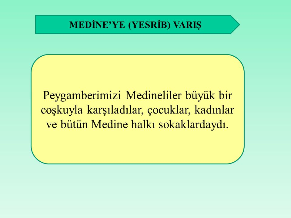 MEDİNE'YE (YESRİB) VARIŞ