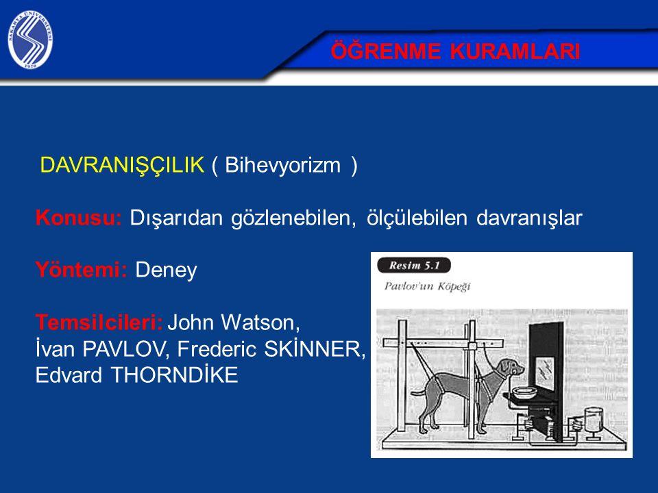 İvan PAVLOV, Frederic SKİNNER, Edvard THORNDİKE ÖĞRENME KURAMLARI