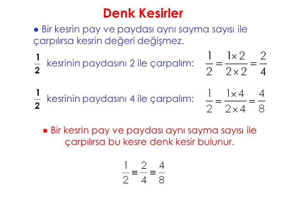 Denk Kesirler ● Bir kesrin pay ve paydası aynı sayma sayısı ile çarpılırsa kesrin değeri değişmez. kesrinin paydasını 2 ile çarpalım: